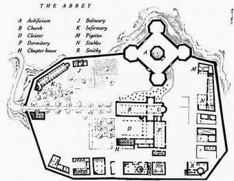 The layout of the abbey as Eco adds it to his novel.