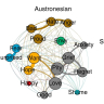 Comparison of universal colexification networks of emotion concepts with Austronesian and Indo-European language families